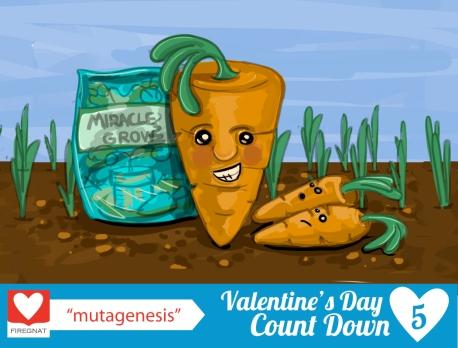 noun submission: mutagenesis